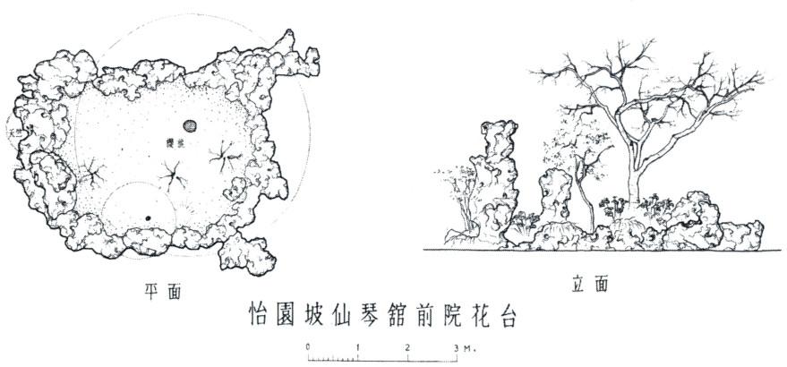 Plan et élévation d'une île dans un jardin chinois