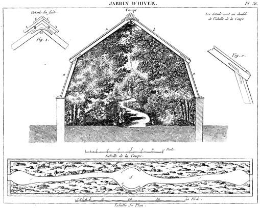 Un pavillon servant de serre paysagère