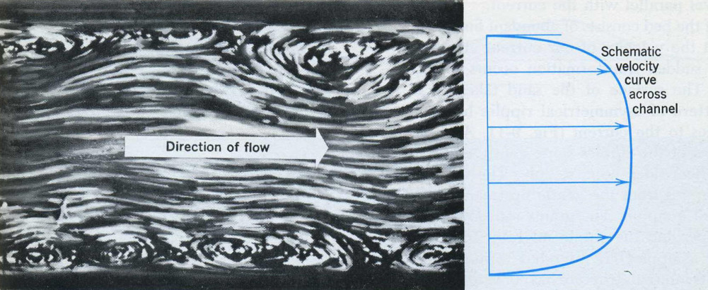 Turbulent flow in an open channel seen looking down onto surface of stream