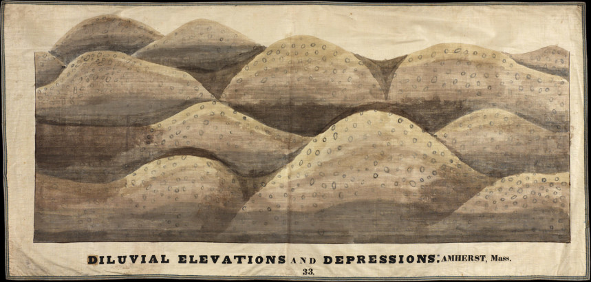 Diluvial elevation and depressions